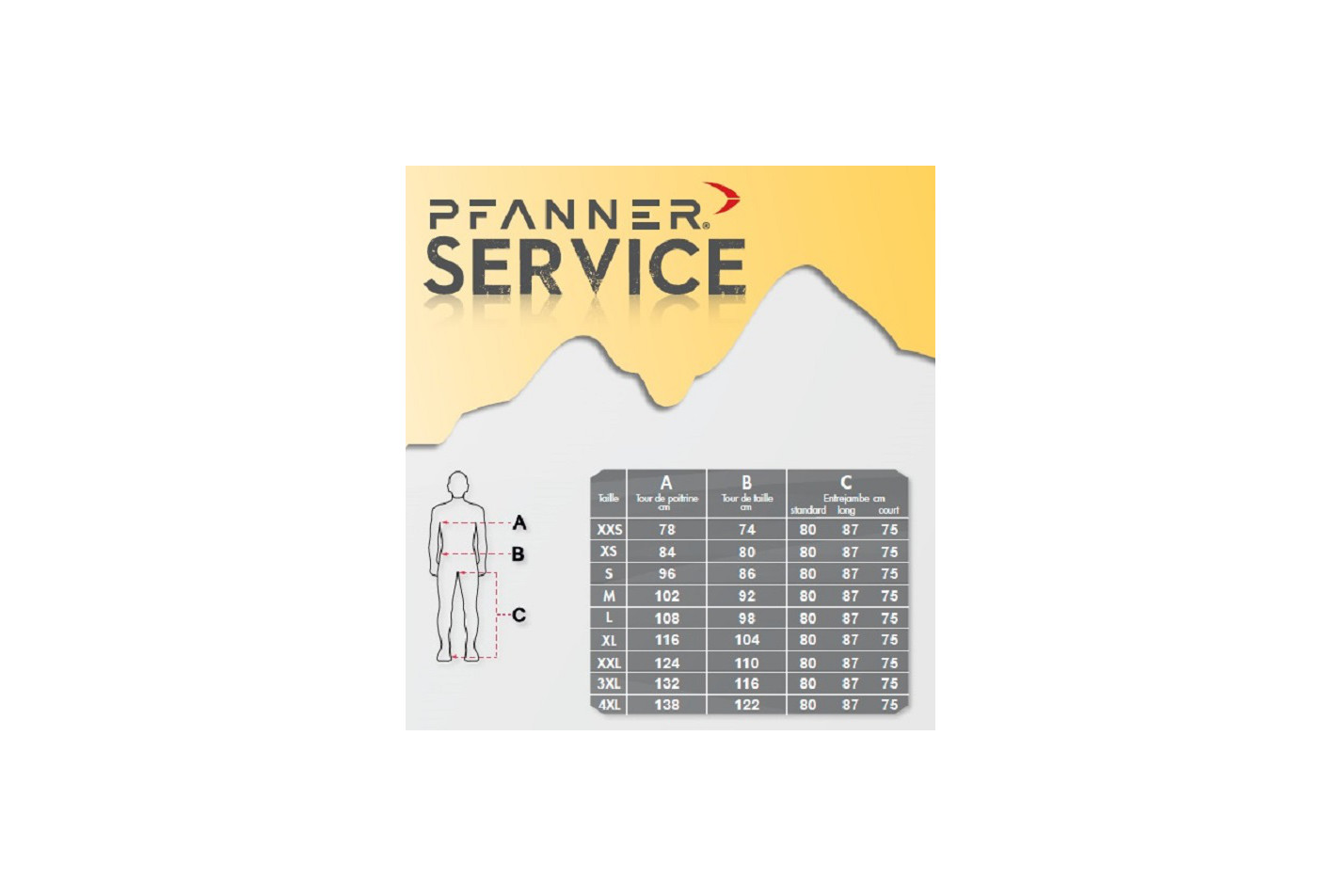 Guide des tailles Pfanner
